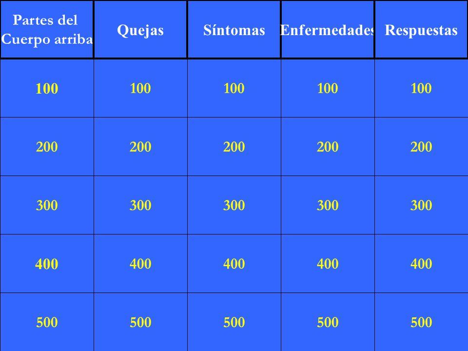 200 300 400 500 100 200 300 400 500 100 200 300 400 500 100 200 300 400 500 100 200 300 400 500 100 Partes del Cuerpo arriba QuejasSíntomasEnfermedadesRespuestas