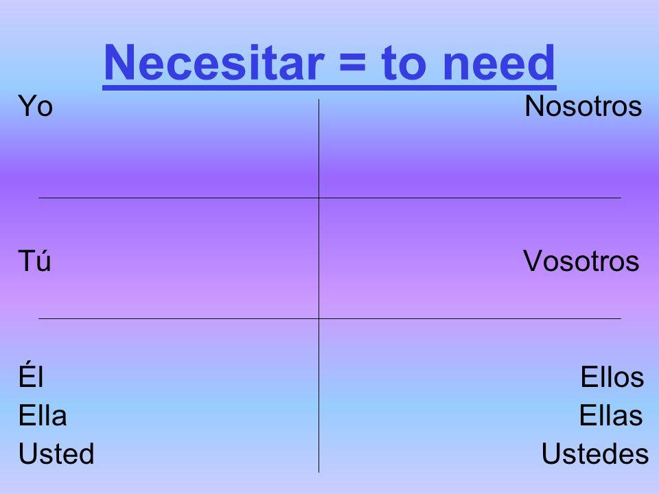 Necesitar= to need yo tú Èl Ella usted nosotros vosotros Ellos Ellas ustedes Necesito necesitas necesita necesitamos Necesitáis Necesitan