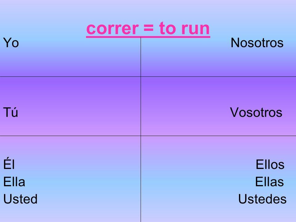 correr = to run Yo Nosotros Tú Vosotros Él Ellos Ella Ellas Usted Ustedes