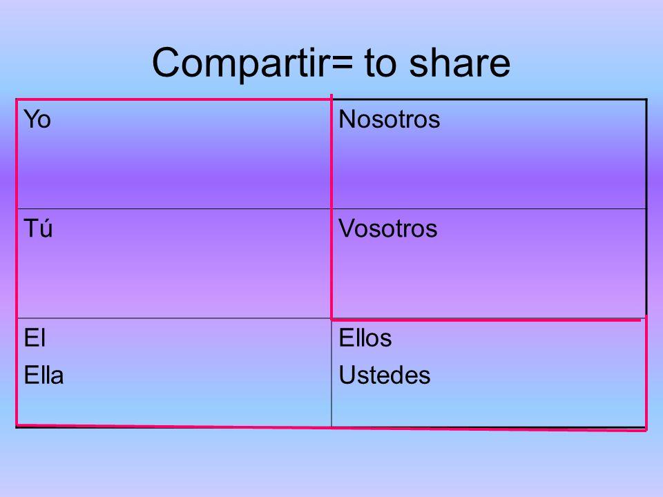 Compartir= to share YoNosotros TúVosotros El Ella Ellos Ustedes