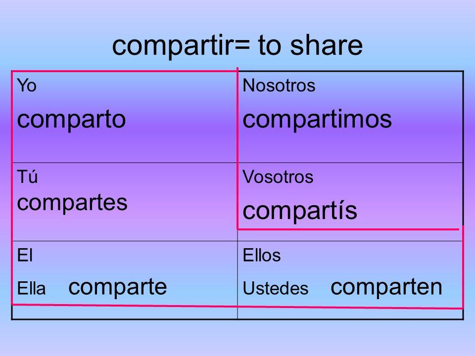 compartir= to share Yo comparto Nosotros compartimos Tú compartes Vosotros compartís El Ella comparte Ellos Ustedes comparten
