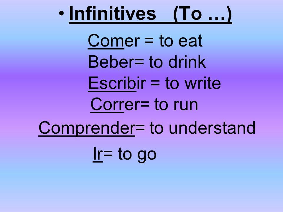 Find the root/ stem of each verb Comer Beber Compartir Escribir Correr Comprender
