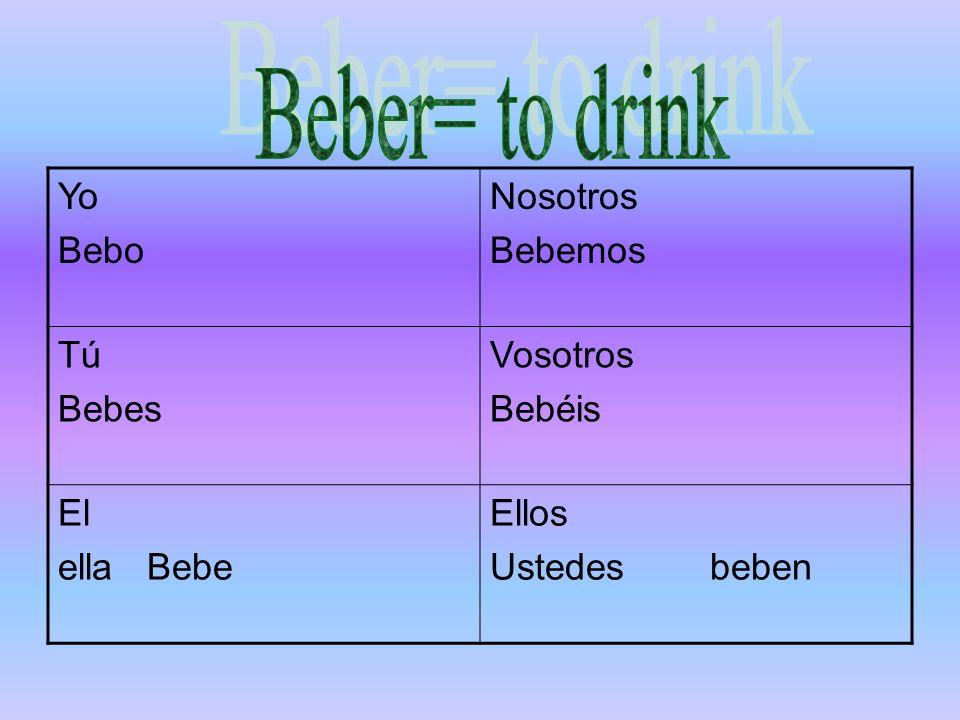 Yo Bebo Nosotros Bebemos Tú Bebes Vosotros Bebéis El ella Bebe Ellos Ustedes beben