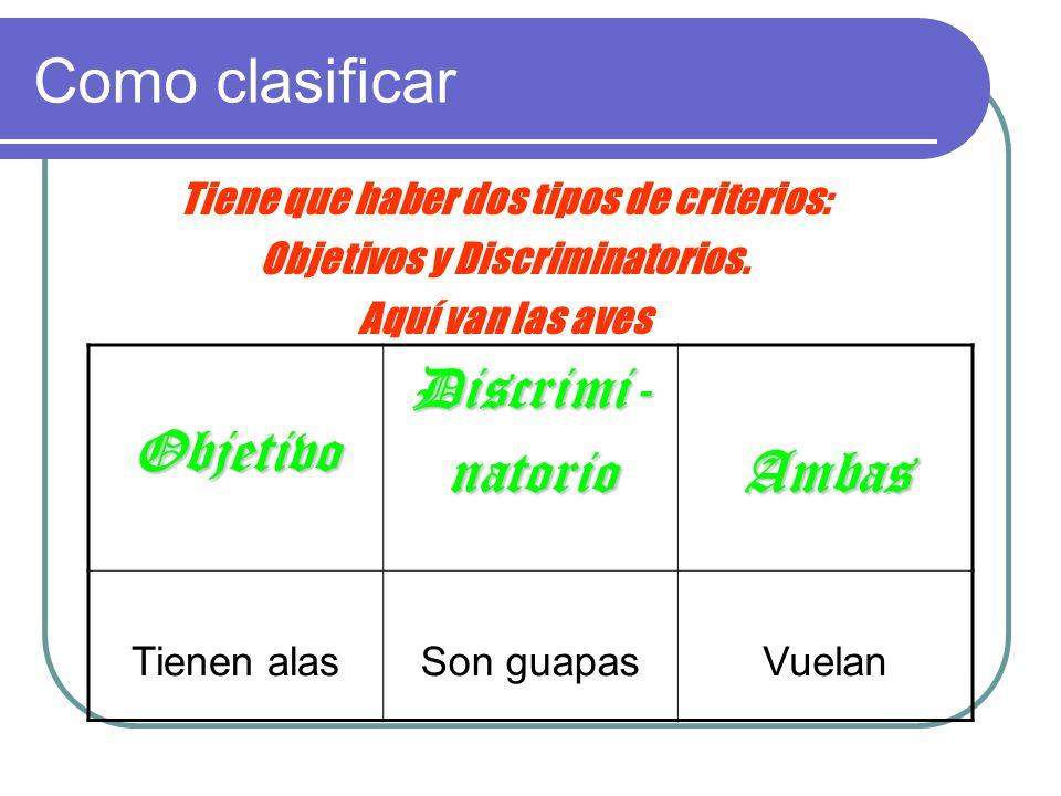 Como clasificar Tiene que haber dos tipos de criterios: Objetivos y Discriminatorios. Aquí van las aves ObjetivoDiscrimi-natorioAmbas Tienen alasSon g