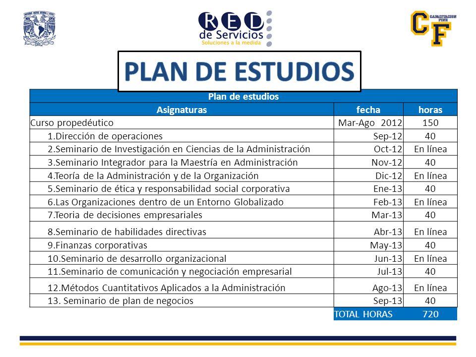 Nota: Los cursos de Recursos de aprendizaje en internet y estrategias de aprendizaje a distancia serán tomados durante el primer mes (paralelo a la primer materia presencial) Matemáticas (Presencial)UNAM - FINE Administración (en línea)UNAM Derecho (en línea)UNAM Contabilidad (Presencial)UNAM - FINE Economía (en línea)UNAM