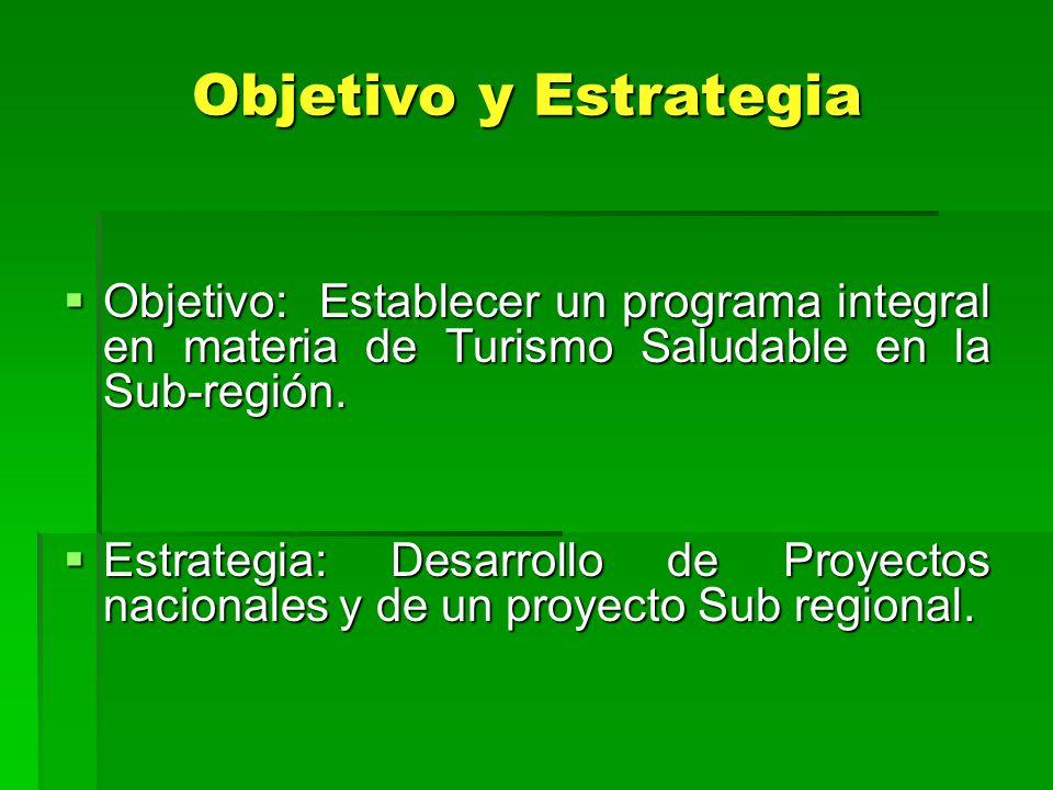 Objetivo y Estrategia Objetivo: Establecer un programa integral en materia de Turismo Saludable en la Sub-región. Objetivo: Establecer un programa int