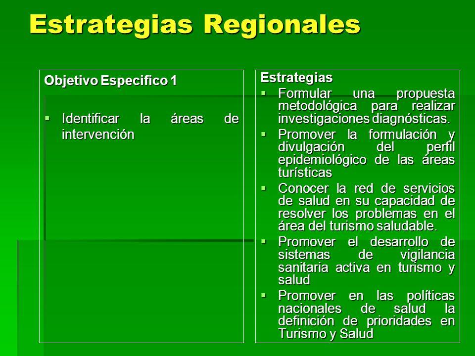 Estrategias Regionales Objetivo Especifico 1 Identificar la áreas de intervención Identificar la áreas de intervenciónEstrategias Formular una propues