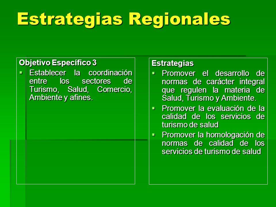 Estrategias Regionales Estrategias Regionales Estrategias Reforzar la red de información y vigilancia en aspectos de turismo y salud Reforzar la red de información y vigilancia en aspectos de turismo y salud Identificar los mecanismos más adecuados para el intercambio de información para el desarrollo de la vigilancia en materia de turismo saludable Identificar los mecanismos más adecuados para el intercambio de información para el desarrollo de la vigilancia en materia de turismo saludable Objetivo Específico 4 Contar con la información adecuada, y utilizarla para desarrollar en forma saludable la actividad turística.