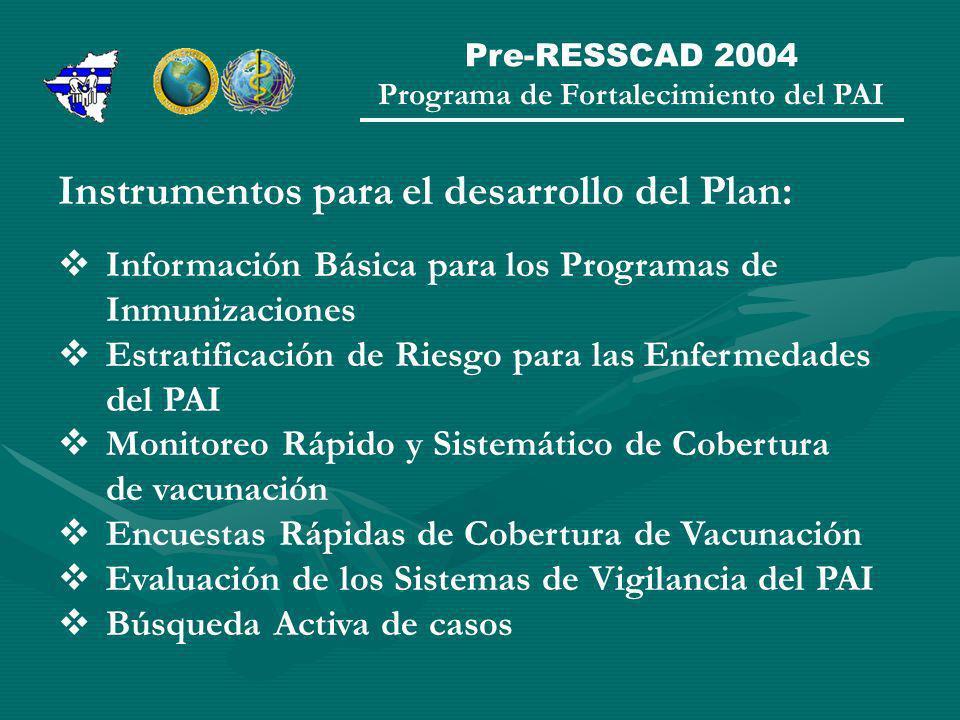 Pre-RESSCAD 2004 Programa de Fortalecimiento del PAI Instrumentos para el desarrollo del Plan: Información Básica para los Programas de Inmunizaciones Estratificación de Riesgo para las Enfermedades del PAI Monitoreo Rápido y Sistemático de Cobertura de vacunación Encuestas Rápidas de Cobertura de Vacunación Evaluación de los Sistemas de Vigilancia del PAI Búsqueda Activa de casos