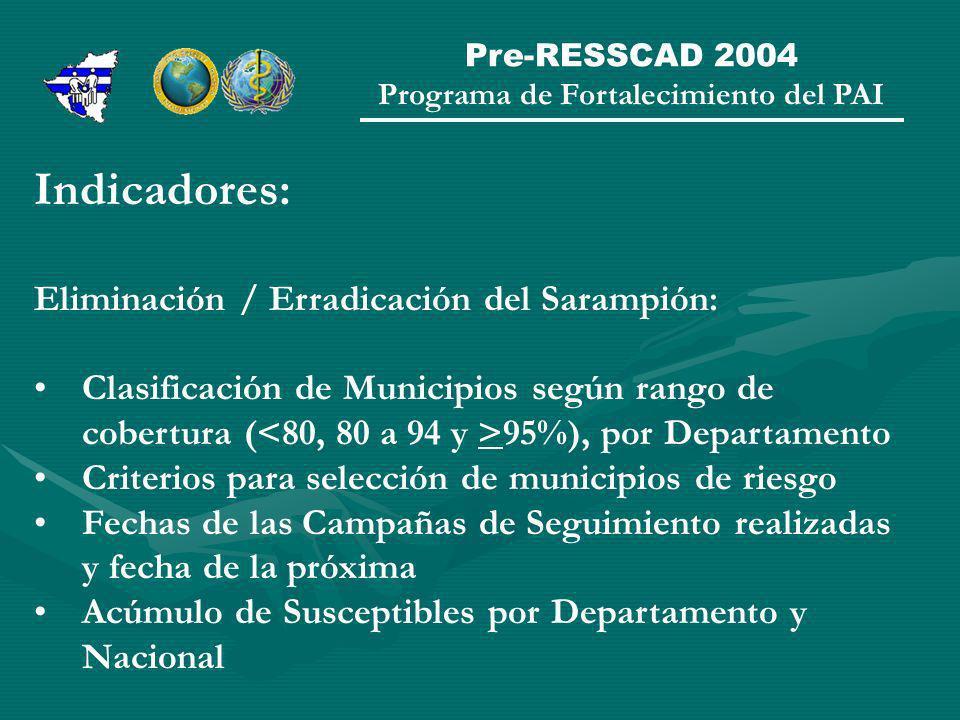 Pre-RESSCAD 2004 Programa de Fortalecimiento del PAI Indicadores: Eliminación / Erradicación del Sarampión: Clasificación de Municipios según rango de