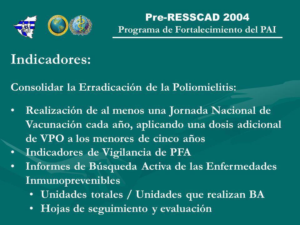 Pre-RESSCAD 2004 Programa de Fortalecimiento del PAI Indicadores: Consolidar la Erradicación de la Poliomielitis: Realización de al menos una Jornada Nacional de Vacunación cada año, aplicando una dosis adicional de VPO a los menores de cinco años Indicadores de Vigilancia de PFA Informes de Búsqueda Activa de las Enfermedades Inmunoprevenibles Unidades totales / Unidades que realizan BA Hojas de seguimiento y evaluación