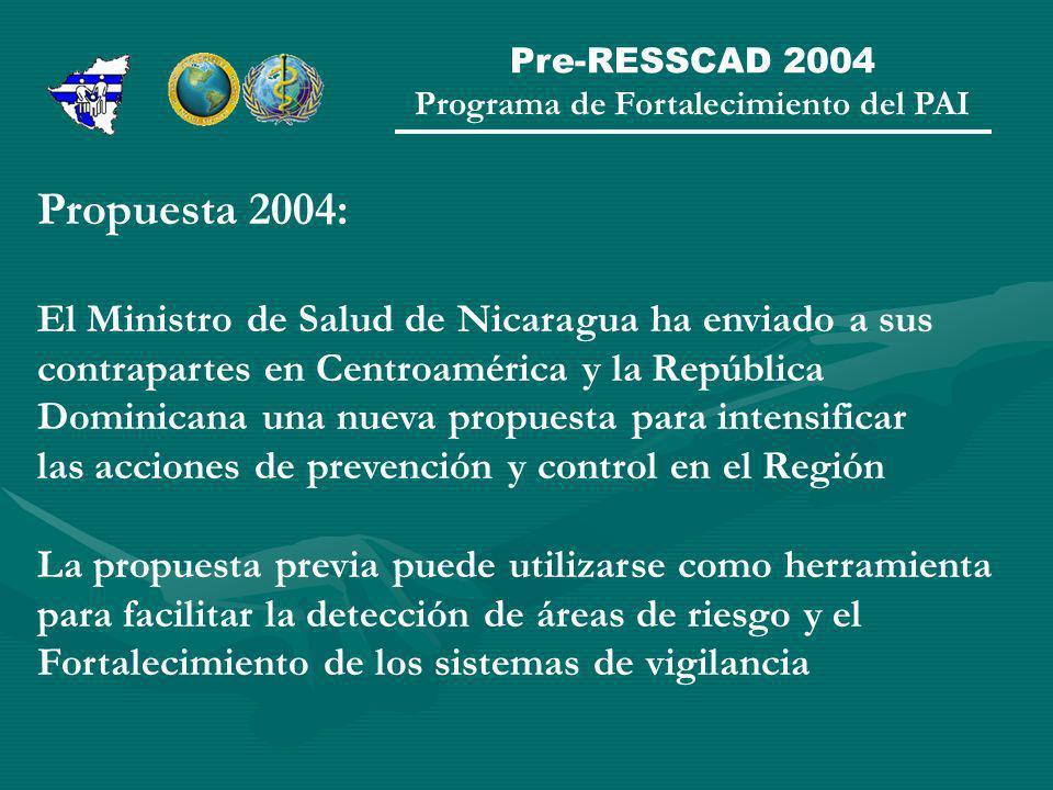 Pre-RESSCAD 2004 Programa de Fortalecimiento del PAI Propuesta 2004: El Ministro de Salud de Nicaragua ha enviado a sus contrapartes en Centroamérica