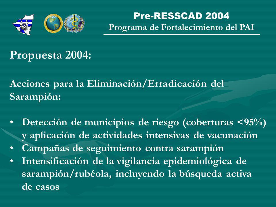 Pre-RESSCAD 2004 Programa de Fortalecimiento del PAI Propuesta 2004: Acciones para la Eliminación/Erradicación del Sarampión: Detección de municipios de riesgo (coberturas <95%) y aplicación de actividades intensivas de vacunación Campañas de seguimiento contra sarampión Intensificación de la vigilancia epidemiológica de sarampión/rubéola, incluyendo la búsqueda activa de casos