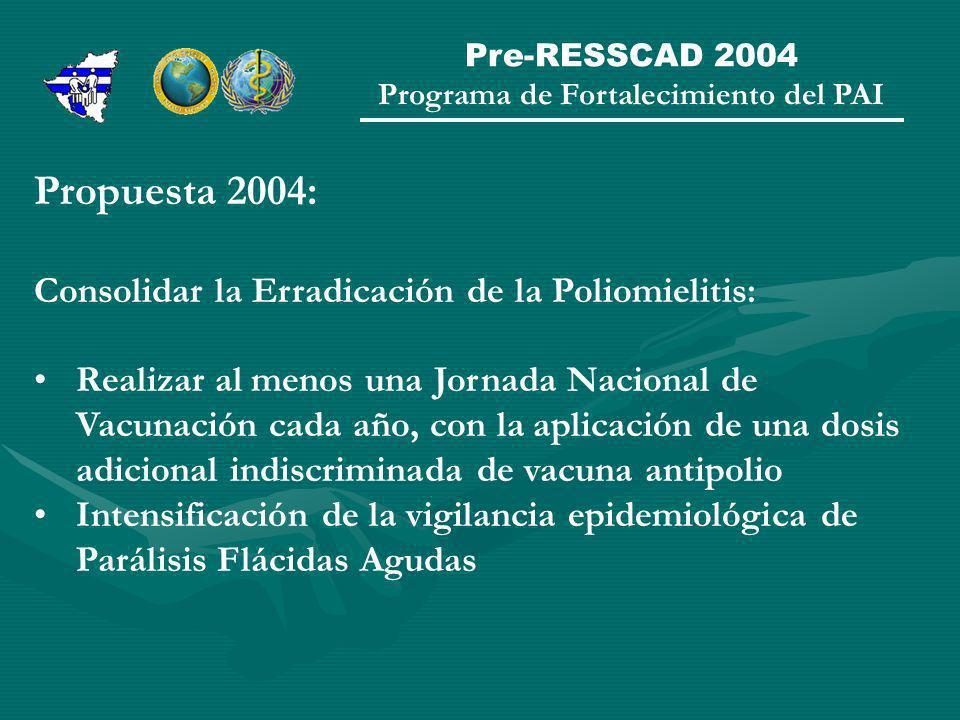 Pre-RESSCAD 2004 Programa de Fortalecimiento del PAI Propuesta 2004: Consolidar la Erradicación de la Poliomielitis: Realizar al menos una Jornada Nacional de Vacunación cada año, con la aplicación de una dosis adicional indiscriminada de vacuna antipolio Intensificación de la vigilancia epidemiológica de Parálisis Flácidas Agudas