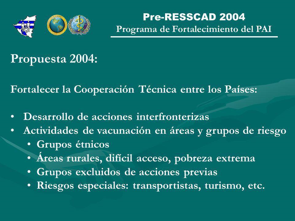 Pre-RESSCAD 2004 Programa de Fortalecimiento del PAI Propuesta 2004: Fortalecer la Cooperación Técnica entre los Países: Desarrollo de acciones interf