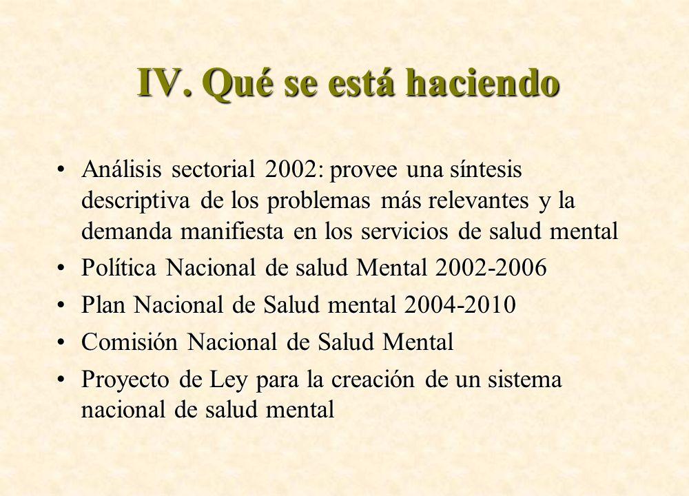 IV. Qué se está haciendo Análisis sectorial 2002: provee una síntesis descriptiva de los problemas más relevantes y la demanda manifiesta en los servi