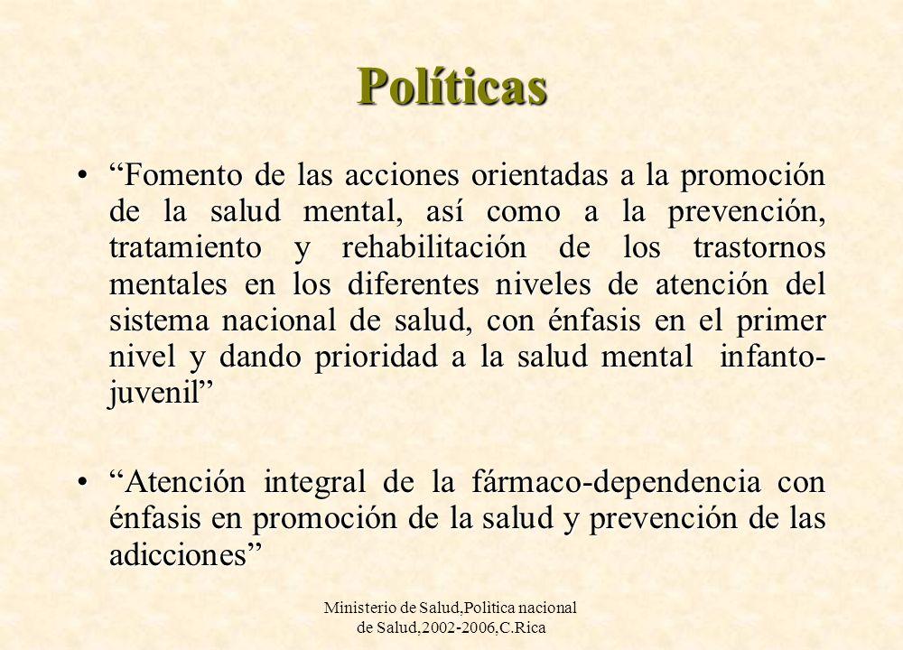 Ministerio de Salud,Polìtica nacional de Salud,2002-2006,C.Rica Políticas Fomento de las acciones orientadas a la promoción de la salud mental, así co