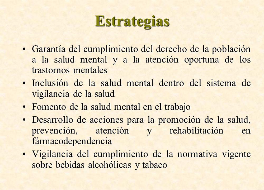 Estrategias Garantía del cumplimiento del derecho de la población a la salud mental y a la atención oportuna de los trastornos mentalesGarantía del cu