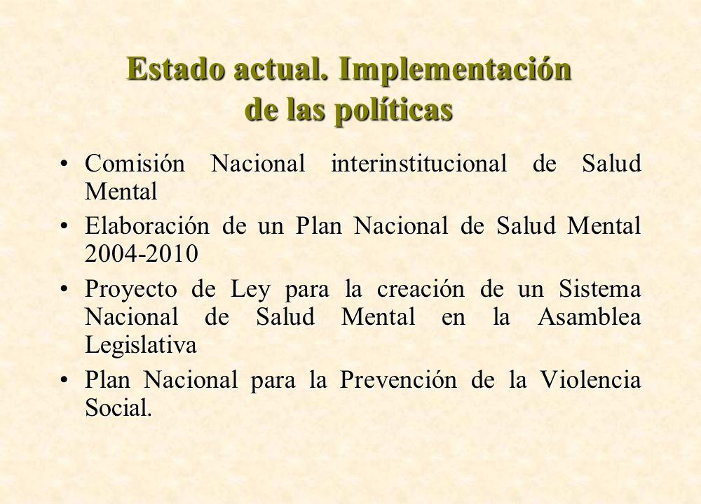 Estado actual. Implementación de las políticas Comisión Nacional interinstitucional de Salud MentalComisión Nacional interinstitucional de Salud Menta