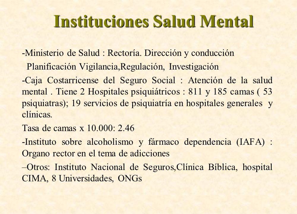Instituciones Salud Mental -Ministerio de Salud : Rectoría. Dirección y conducción Planificación Vigilancia,Regulación, Investigación -Caja Costarrice