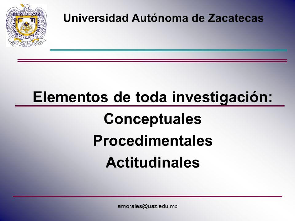Universidad Autónoma de Zacatecas Elementos de toda investigación: Conceptuales Procedimentales Actitudinales amorales@uaz.edu.mx