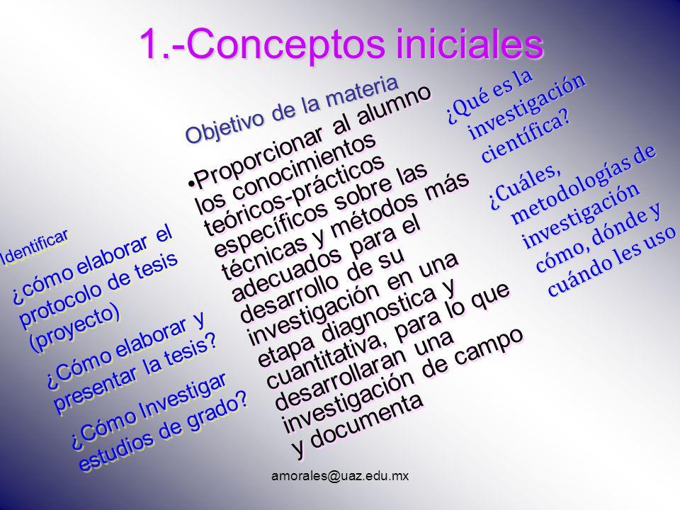 1.-Conceptos iniciales Proporcionar al alumno los conocimientos teóricos-prácticos específicos sobre las técnicas y métodos más adecuados para el desa