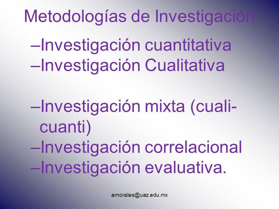 Metodologías de Investigación –Investigación cuantitativa –Investigación Cualitativa –Investigación mixta (cuali- cuanti) –Investigación correlacional