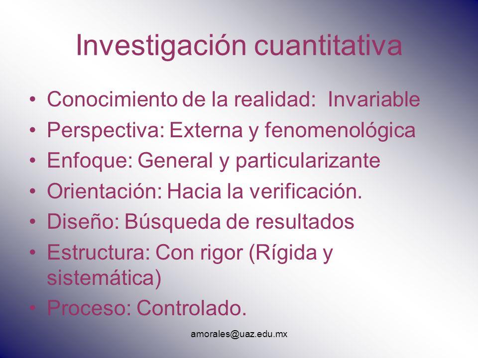 Investigación cuantitativa Conocimiento de la realidad: Invariable Perspectiva: Externa y fenomenológica Enfoque: General y particularizante Orientaci