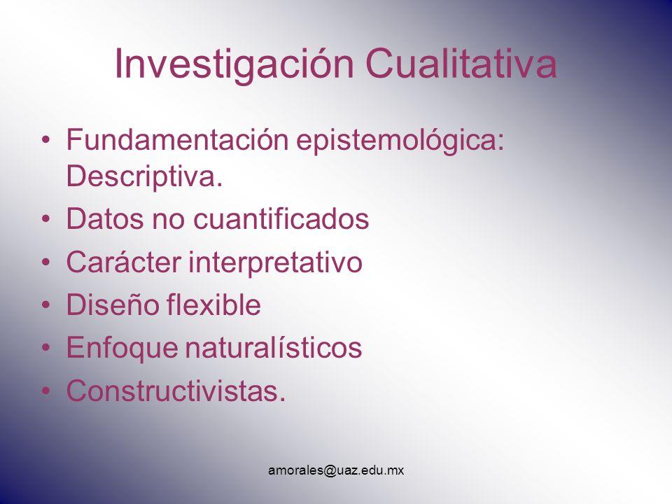 Investigación Cualitativa Fundamentación epistemológica: Descriptiva. Datos no cuantificados Carácter interpretativo Diseño flexible Enfoque naturalís