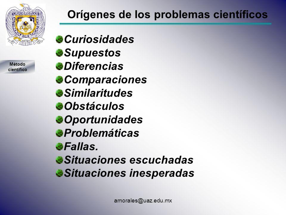 Orígenes de los problemas científicos Curiosidades Supuestos Diferencias Comparaciones Similaritudes Obstáculos Oportunidades Problemáticas Fallas. Si