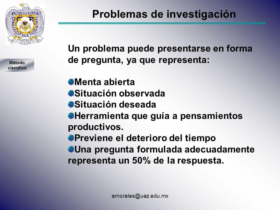 Problemas de investigación Un problema puede presentarse en forma de pregunta, ya que representa: Menta abierta Situación observada Situación deseada