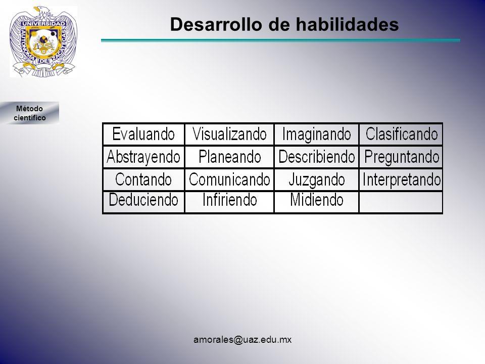 Desarrollo de habilidades Método científico amorales@uaz.edu.mx