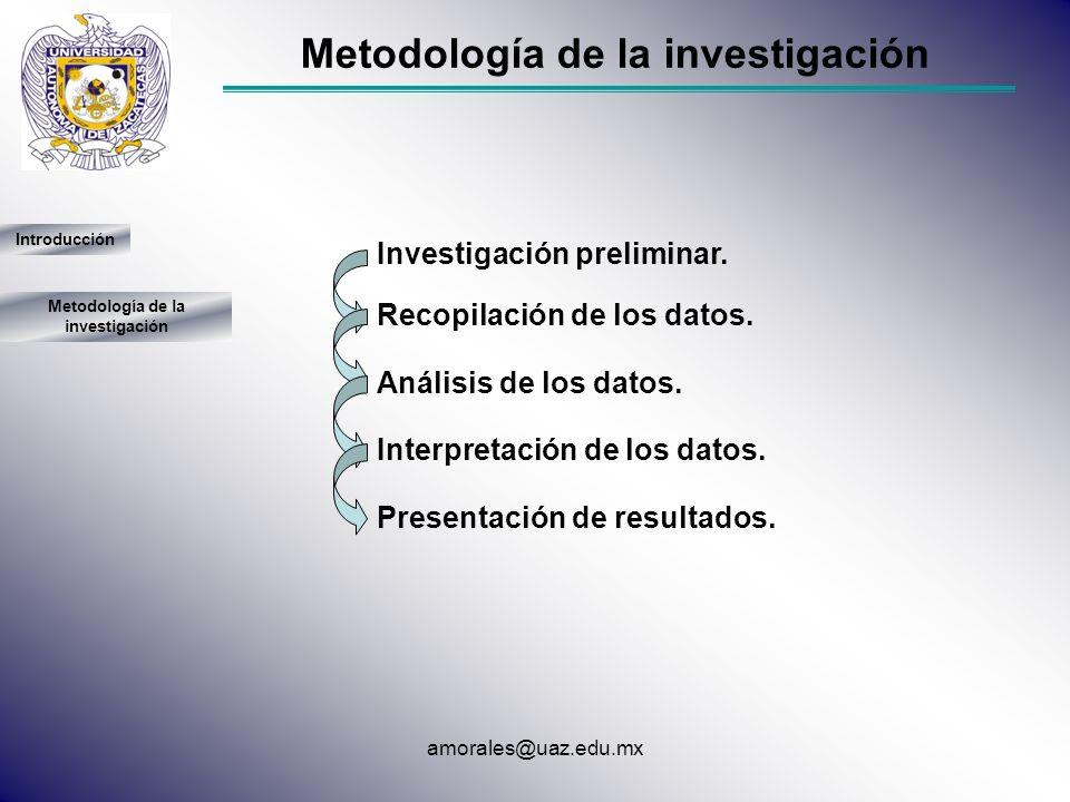 Metodología de la investigación Investigación preliminar. Recopilación de los datos. Análisis de los datos. Interpretación de los datos. Presentación