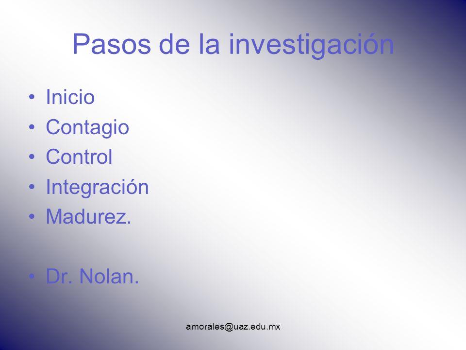 Pasos de la investigación Inicio Contagio Control Integración Madurez. Dr. Nolan. amorales@uaz.edu.mx