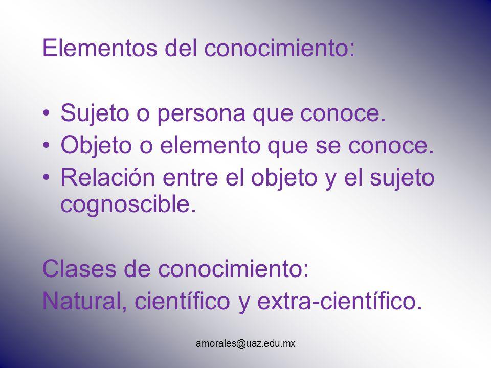 amorales@uaz.edu.mx Elementos del conocimiento: Sujeto o persona que conoce. Objeto o elemento que se conoce. Relación entre el objeto y el sujeto cog