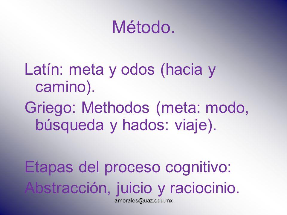 amorales@uaz.edu.mx Método. Latín: meta y odos (hacia y camino). Griego: Methodos (meta: modo, búsqueda y hados: viaje). Etapas del proceso cognitivo: