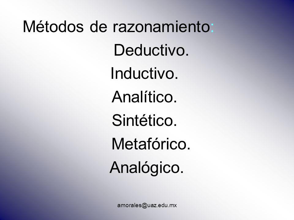 amorales@uaz.edu.mx Métodos de razonamiento: Deductivo. Inductivo. Analítico. Sintético. Metafórico. Analógico.
