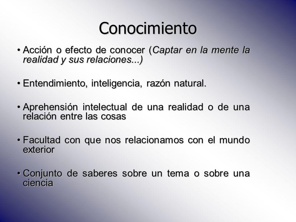 Conocimiento Acción o efecto de conocer (Captar en la mente la realidad y sus relaciones...)Acción o efecto de conocer (Captar en la mente la realidad