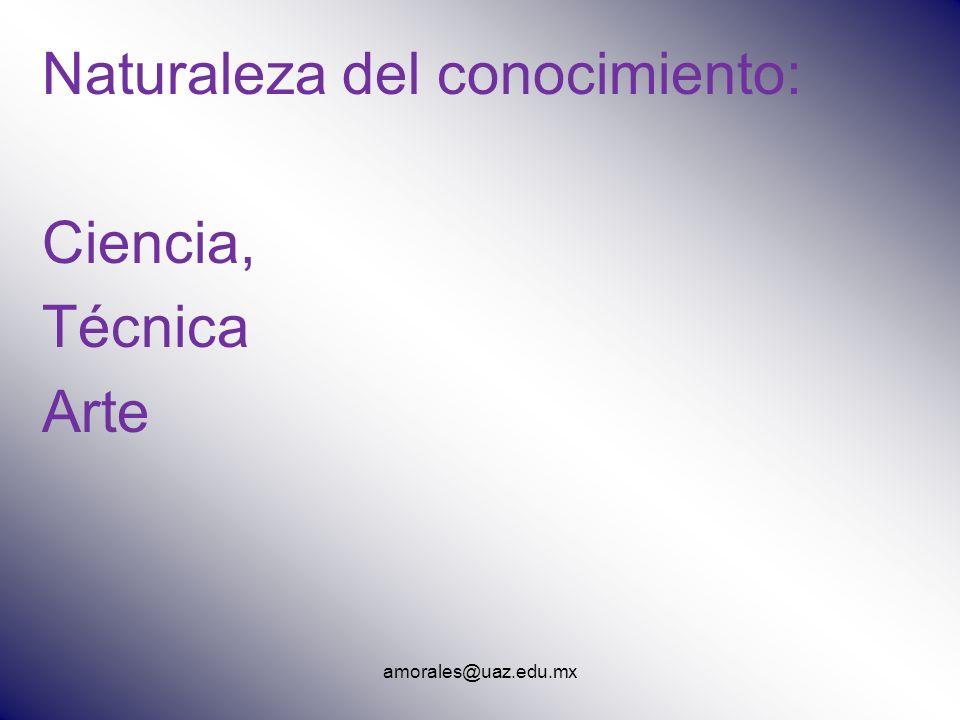 amorales@uaz.edu.mx Naturaleza del conocimiento: Ciencia, Técnica Arte
