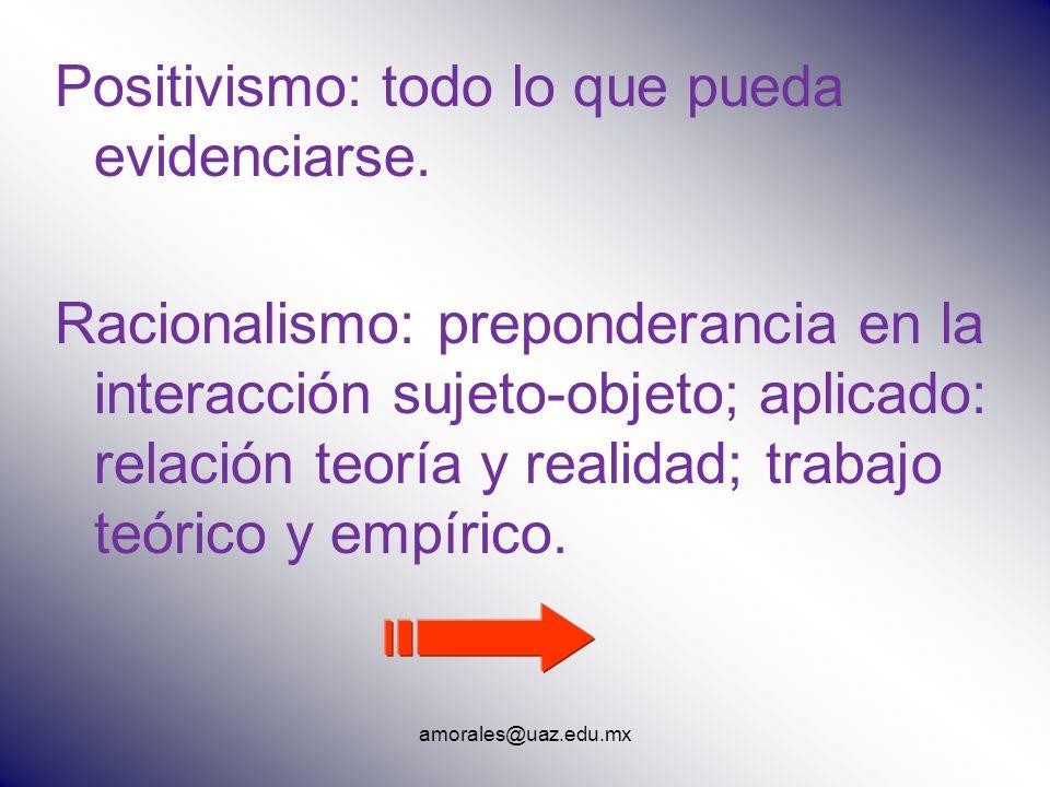 amorales@uaz.edu.mx Positivismo: todo lo que pueda evidenciarse. Racionalismo: preponderancia en la interacción sujeto-objeto; aplicado: relación teor