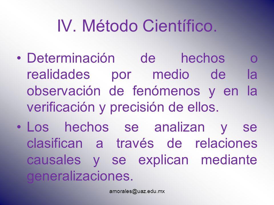 amorales@uaz.edu.mx IV. Método Científico. Determinación de hechos o realidades por medio de la observación de fenómenos y en la verificación y precis