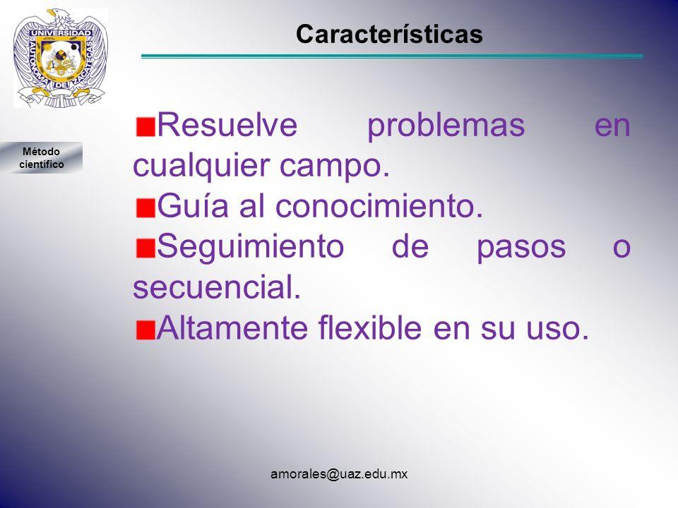 Características Resuelve problemas en cualquier campo. Guía al conocimiento. Seguimiento de pasos o secuencial. Altamente flexible en su uso. Método c