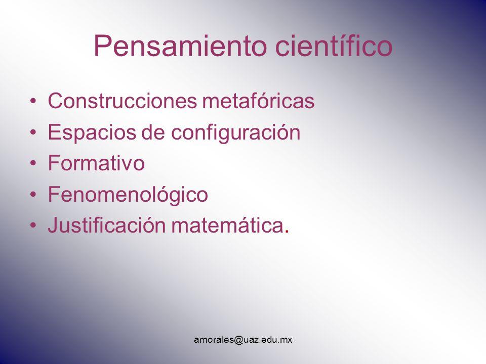 Pensamiento científico Construcciones metafóricas Espacios de configuración Formativo Fenomenológico Justificación matemática. amorales@uaz.edu.mx
