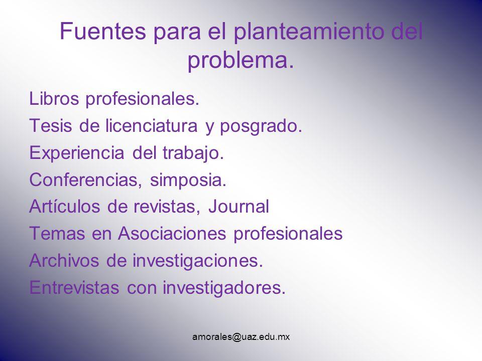 amorales@uaz.edu.mx Fuentes para el planteamiento del problema. Libros profesionales. Tesis de licenciatura y posgrado. Experiencia del trabajo. Confe