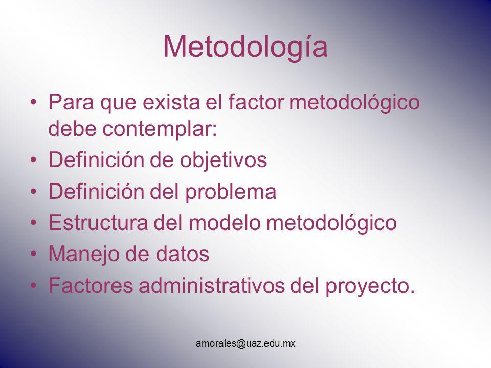 Metodología Para que exista el factor metodológico debe contemplar: Definición de objetivos Definición del problema Estructura del modelo metodológico