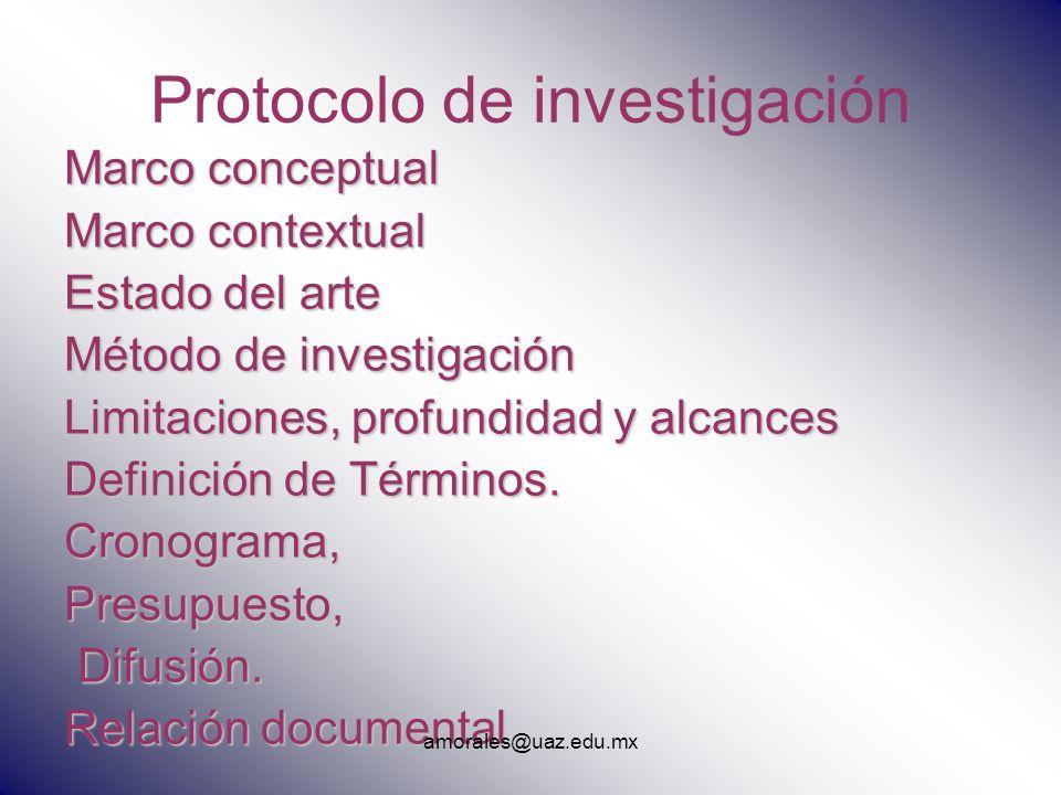 Protocolo de investigación Marco conceptual Marco contextual Estado del arte Método de investigación Limitaciones, profundidad y alcances Definición d