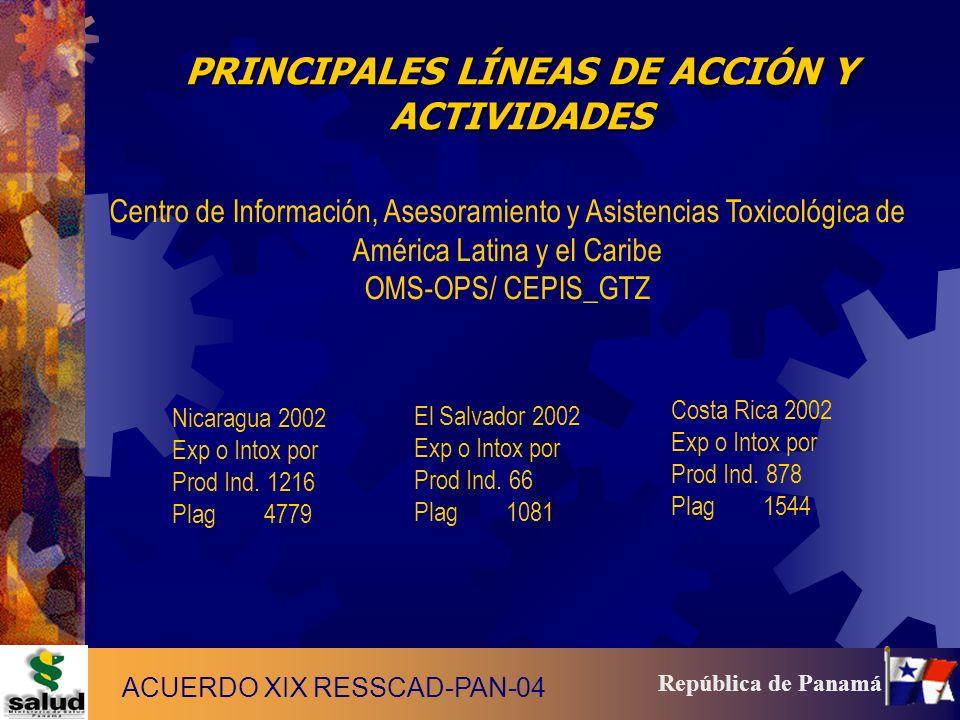 17 República de Panamá PRINCIPALES LÍNEAS DE ACCIÓN Y ACTIVIDADES Nicaragua 2002 Exp o Intox por Prod Ind. 1216 Plag 4779 El Salvador 2002 Exp o Intox