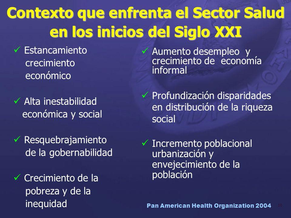 Pan American Health Organization 2004 10 Contexto que enfrenta el Sector Salud en los inicios del Siglo XXI Estancamiento crecimiento económico Alta i