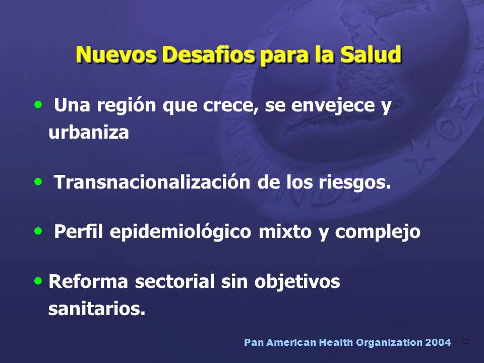 Pan American Health Organization 2004 12 Una región que crece, se envejece y urbaniza Transnacionalización de los riesgos. Perfil epidemiológico mixto