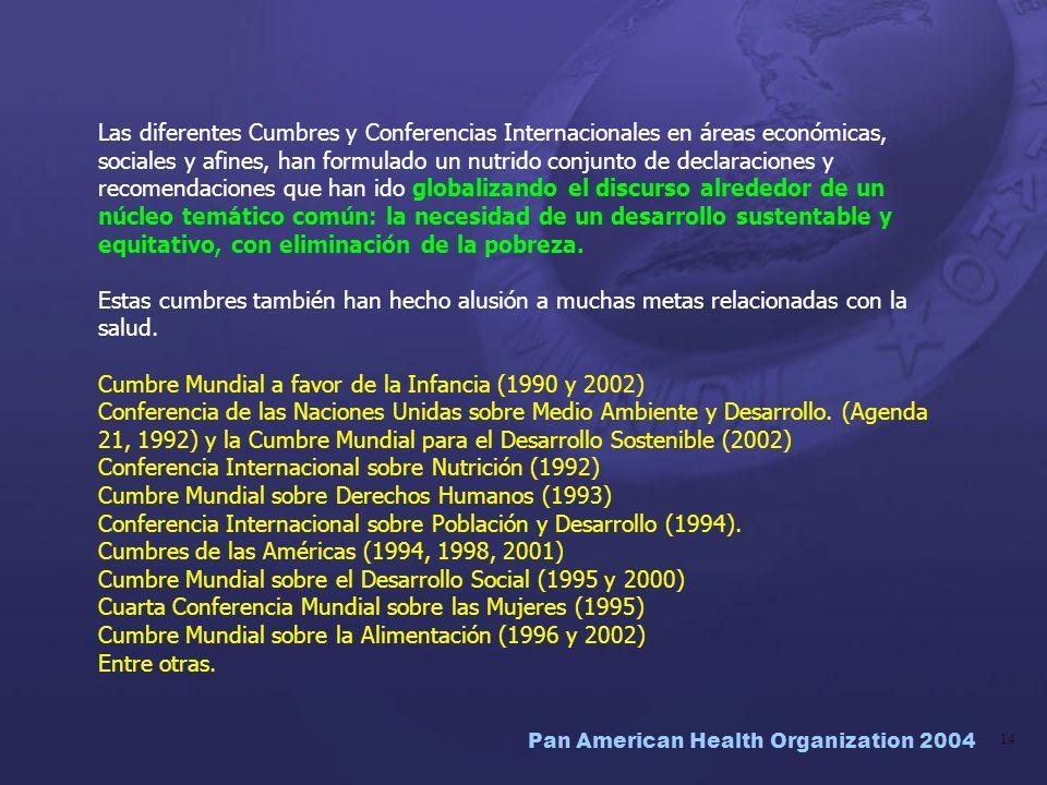 Pan American Health Organization 2004 14 Las diferentes Cumbres y Conferencias Internacionales en áreas económicas, sociales y afines, han formulado u